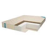 Comfort Line Hard EcoRoll+ 120x190
