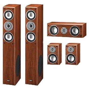 Magnat Monitor 990 set - отзывы владельцев